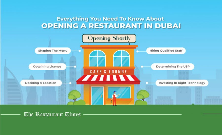 All you need to know about the Restaurant License in Dubai – Learn how to obtain it